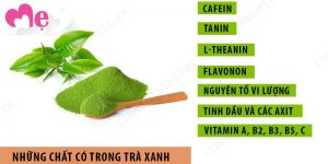 Những thành phần dinh dưỡng có trong trà xanh