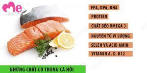 Những thành phần dinh dưỡng có trong cá hồi