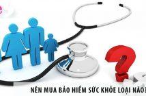 Nên mua bảo hiểm sức khỏe loại nào?